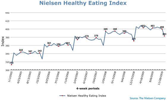 healthy-index
